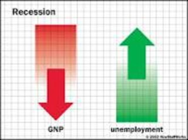 Recession Starts