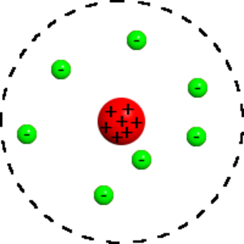 Ernest Rutherford's diagram of the atom