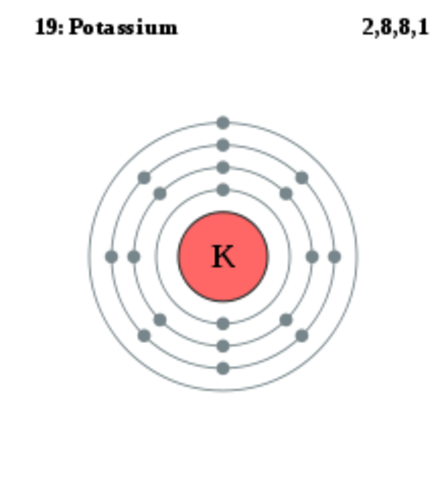 Electrons for Chemical Bonds