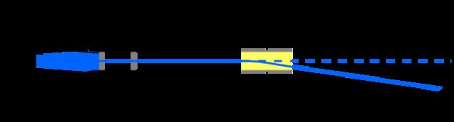 J.J. Thomson Discovers Electron