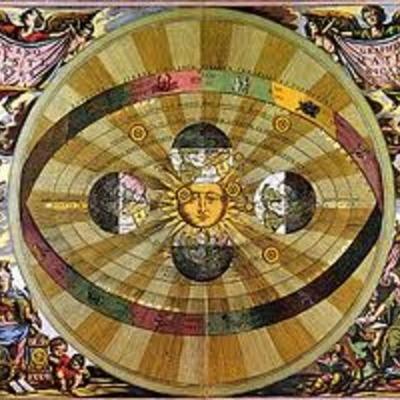 Ch.14 Scientific Revolution timeline