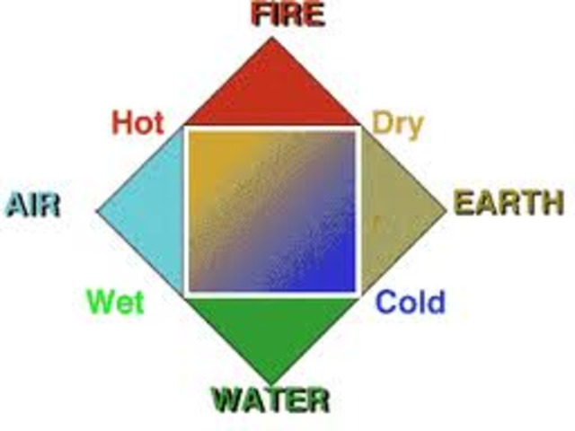 how: aristotle's theory made a great generalization of all matter of the  four elements: fire, water, earth, and air