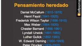 PADRES DE LA ADMINISTRACION timeline