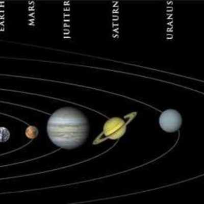 Discoverey of the planets timeline