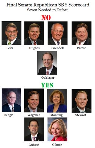 SB 5 narrowly passes Senate