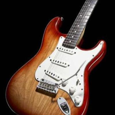 History of Modern Guitar Playing timeline