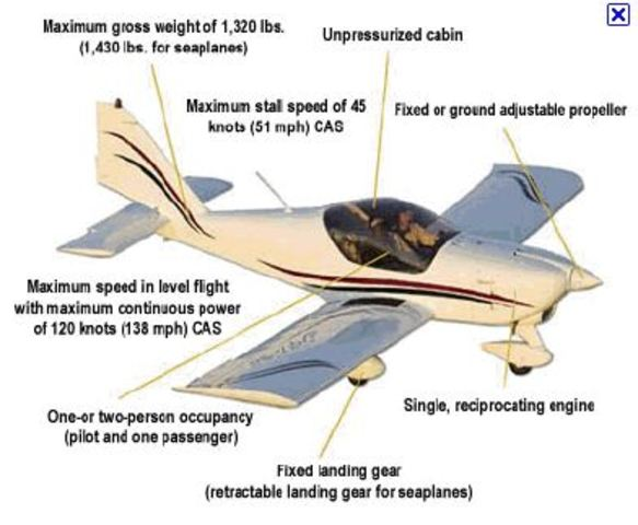 First sustained flight with a powered, controlled airplane