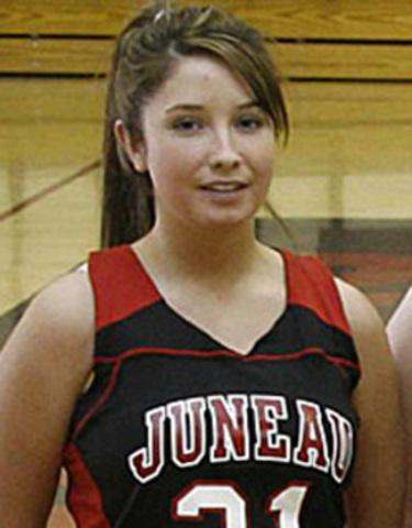 Juneau Bball