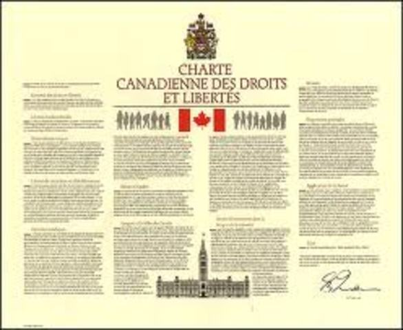 canadian human rights act 1977 pdf