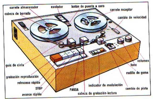 Magnetofón