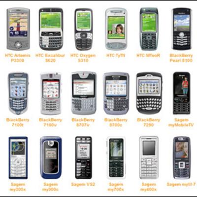 The Development of Communication Technology timeline