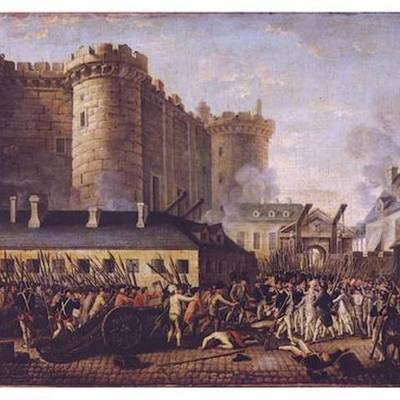Ch. 18 The French Revolution timeline