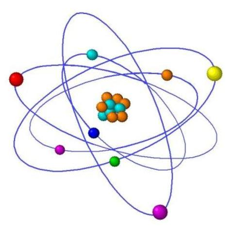 History of the Atomic Theory (and Models) timeline | Timetoast ...
