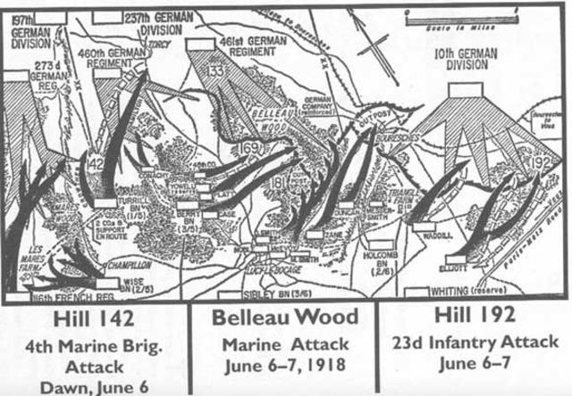 Battle of Belleau Wood timeline | Timetoast timelines