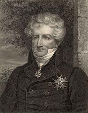 Georges Cuvier Calculates age of world