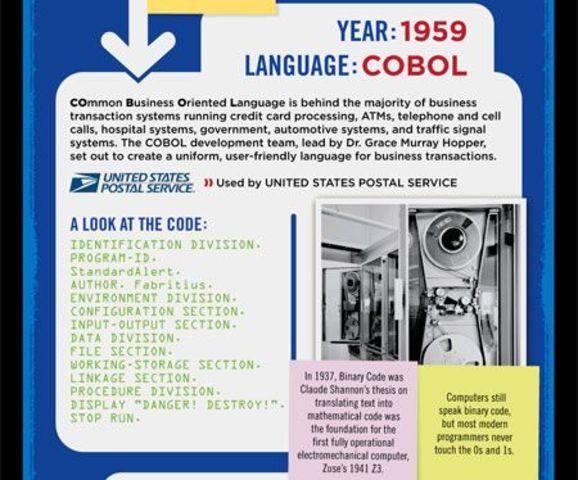 Se inventa Cobol