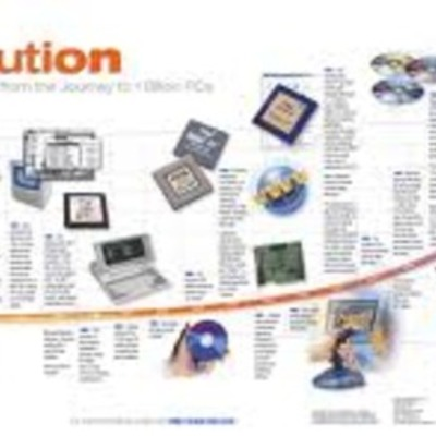 History of Computering timeline