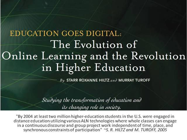 Online Learning Evolution