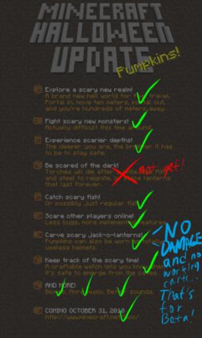 Craft The World Update History