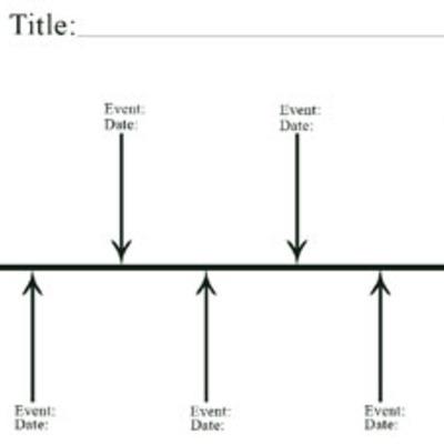 Katie O'Brien's Timeline