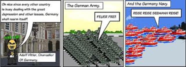 Rearming of Germany (1933)