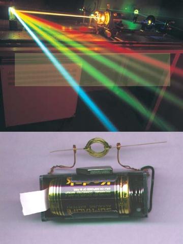 Φασματοσκόπιο