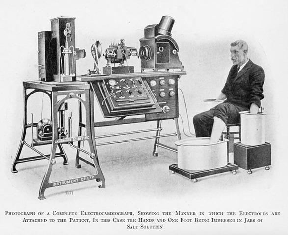 Εφεύρεση του ηλεκτροκαρδιογράφου