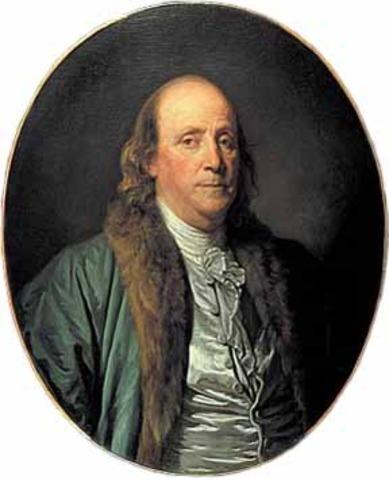 Online Research of Benjamin Franklin