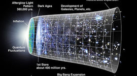 Big Bang Timeline - The entirety of the universe's existance compressed to one year