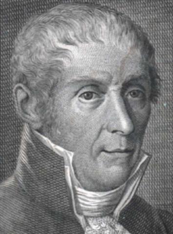 Ημερομηνί γέννησης του Alessandro Giuseppe AntonioAnastasio Volta