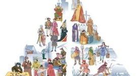Medieval Society and The Vikings timeline