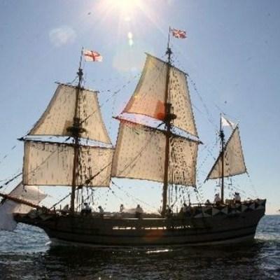 Colonizing North America timeline