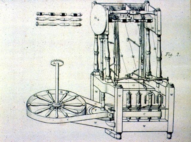 Richard Arkwright- water frame
