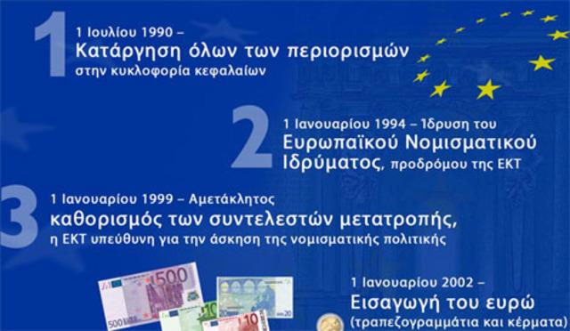 Ίδρυση ΕΝΙ και ΕΚΤ