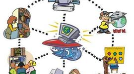 Historia de la tecnología y de E-learning timeline