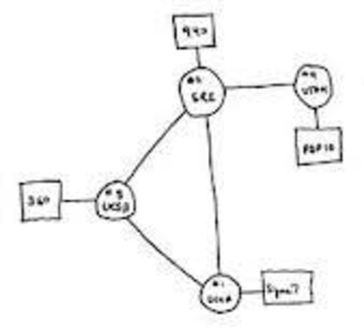 Plans for ARPANET published