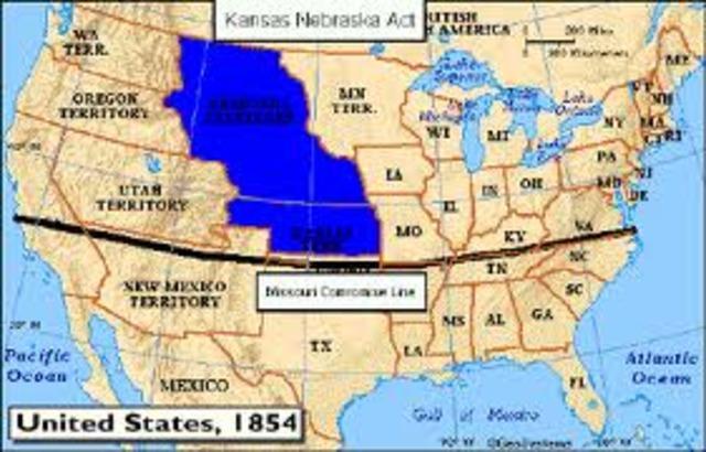 1854 Kansas-Nebraska Act