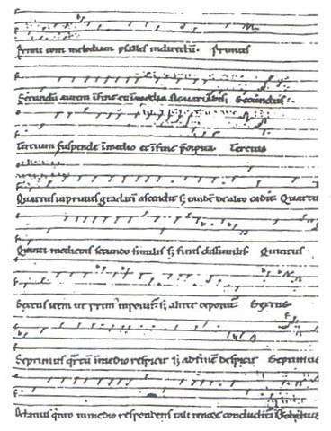 El sistema del tetragrama
