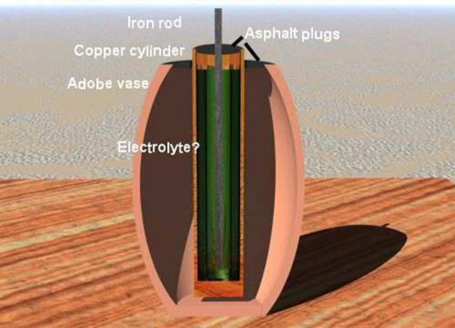 Worlds First Battery.