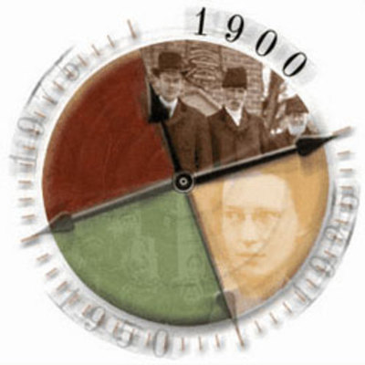 Events of the year 1900 timeline