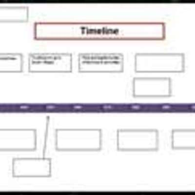 Past-to-Present timeline