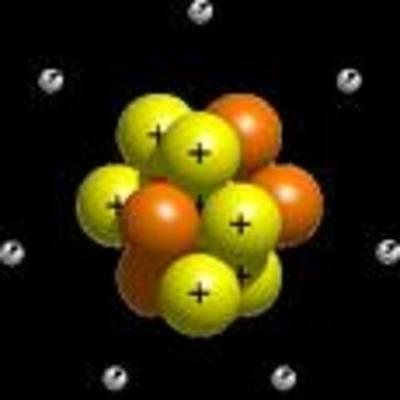 Atomic Theory/ World History  timeline