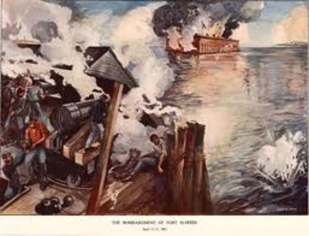 Fort Sumter April 12,1861