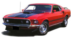 History of Ford Mustangs timeline