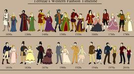 History of Western Fashion timeline