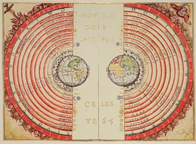 The Geocentric Theory