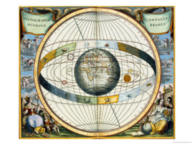 Tycho Brahe proposes new system