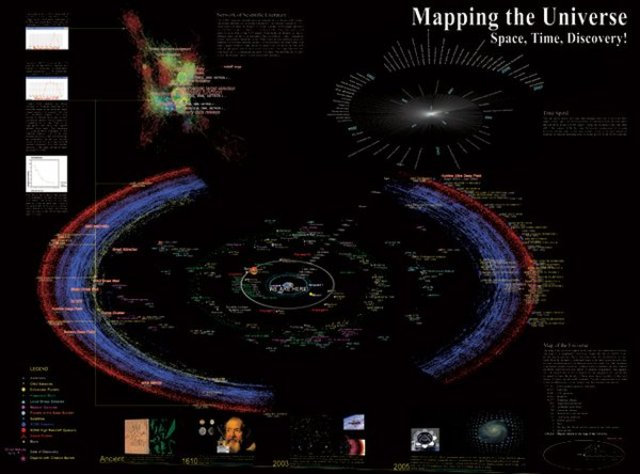 Maps of universe's macrosturcture