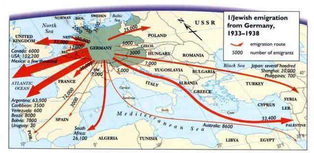 Jewish Migration due to WWII