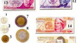 Historia del la moneda Mexicana timeline